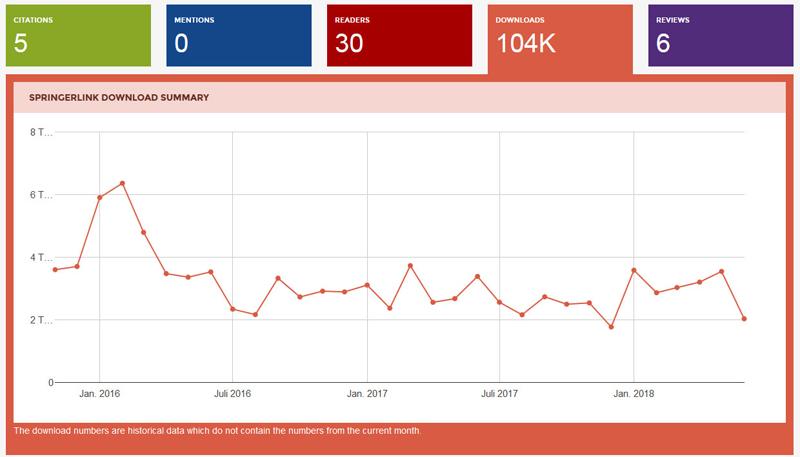 104.000 mal downloads des Handbuch Klinisches Risikomanagement